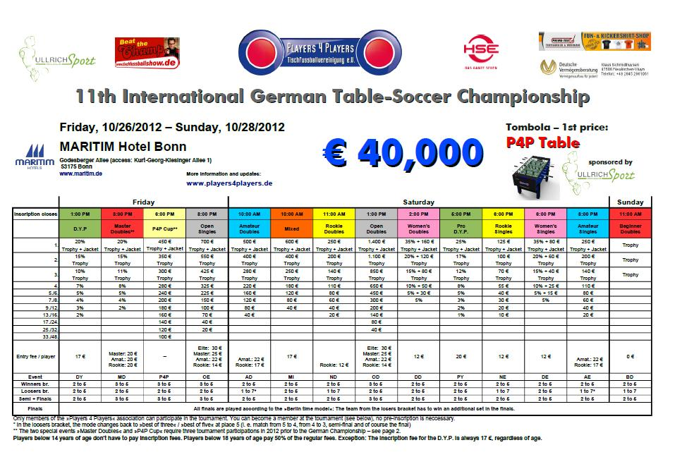 Schedule Of Events Provided By Foosball Com
